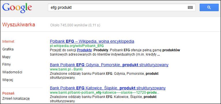 źródło: Google.pl