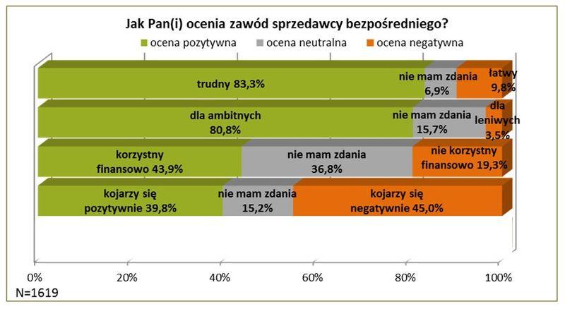 Źródło: Badanie Instytutu Badania Opinii Homo Homini*